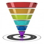 Sales Conversion Funnel Griffiths Creative